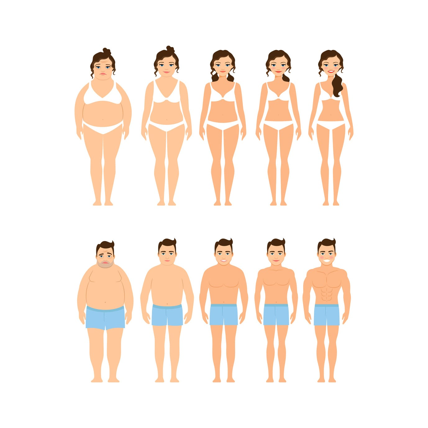 Men and women lose weight differently