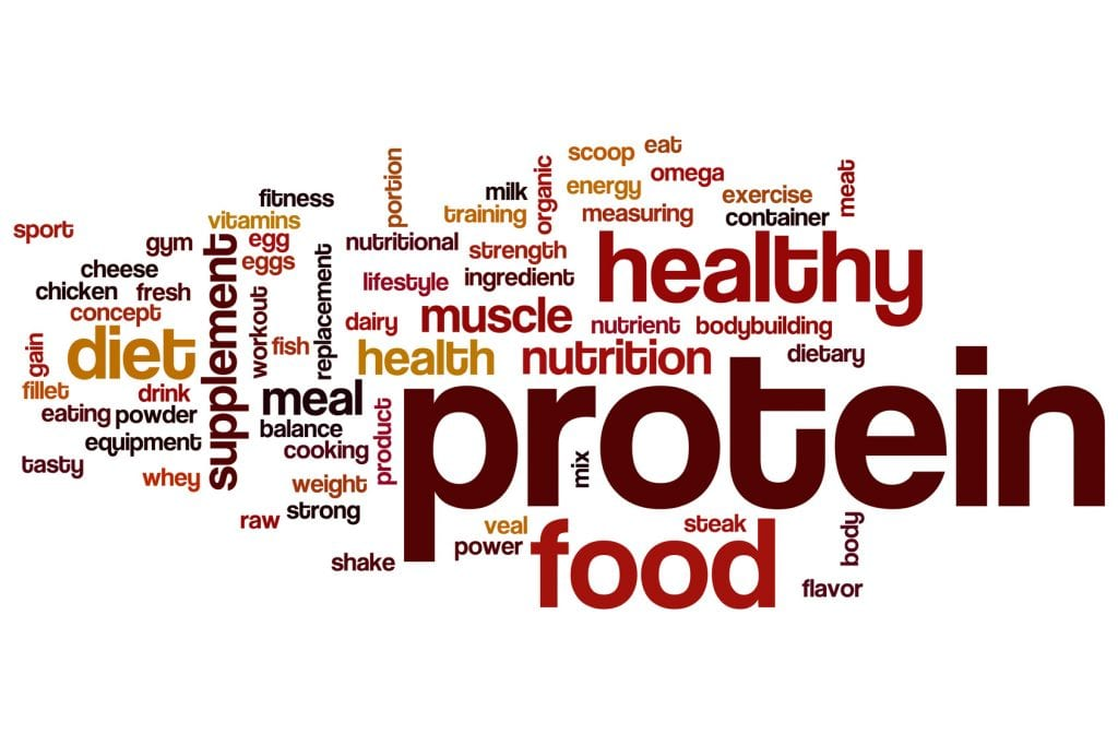 Protein intake recommendatons
